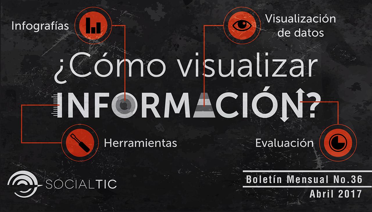 ¿Cómo visualizar información?