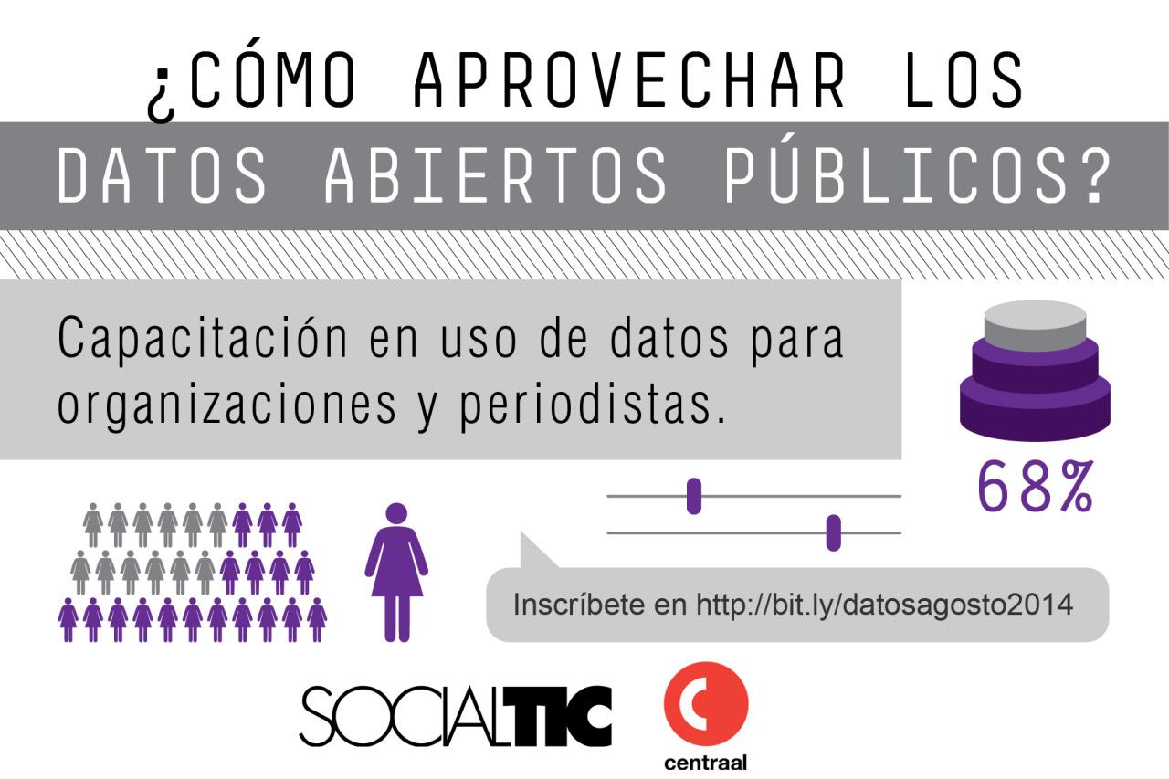 datos abiertos publicos