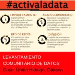 Levantamiento comunitario de datos para impacto social