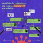 Análisis: cobertura del COVID19 en los medios